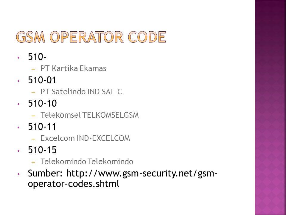 510- – PT Kartika Ekamas 510-01 – PT Satelindo IND SAT-C 510-10 – Telekomsel TELKOMSELGSM 510-11 – Excelcom IND-EXCELCOM 510-15 – Telekomindo Telekomi