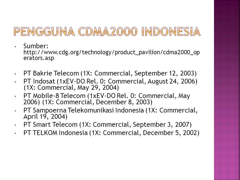 Sumber: http://www.cdg.org/technology/product_pavilion/cdma2000_op erators.asp PT Bakrie Telecom (1X: Commercial, September 12, 2003) PT Indosat (1xEV