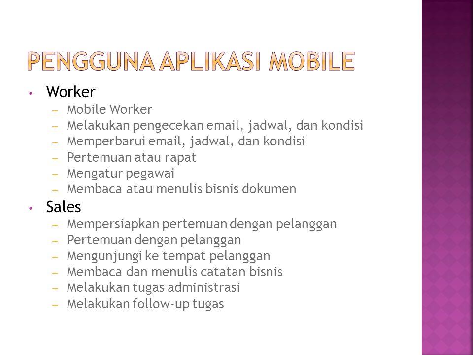 Worker – Mobile Worker – Melakukan pengecekan email, jadwal, dan kondisi – Memperbarui email, jadwal, dan kondisi – Pertemuan atau rapat – Mengatur pe