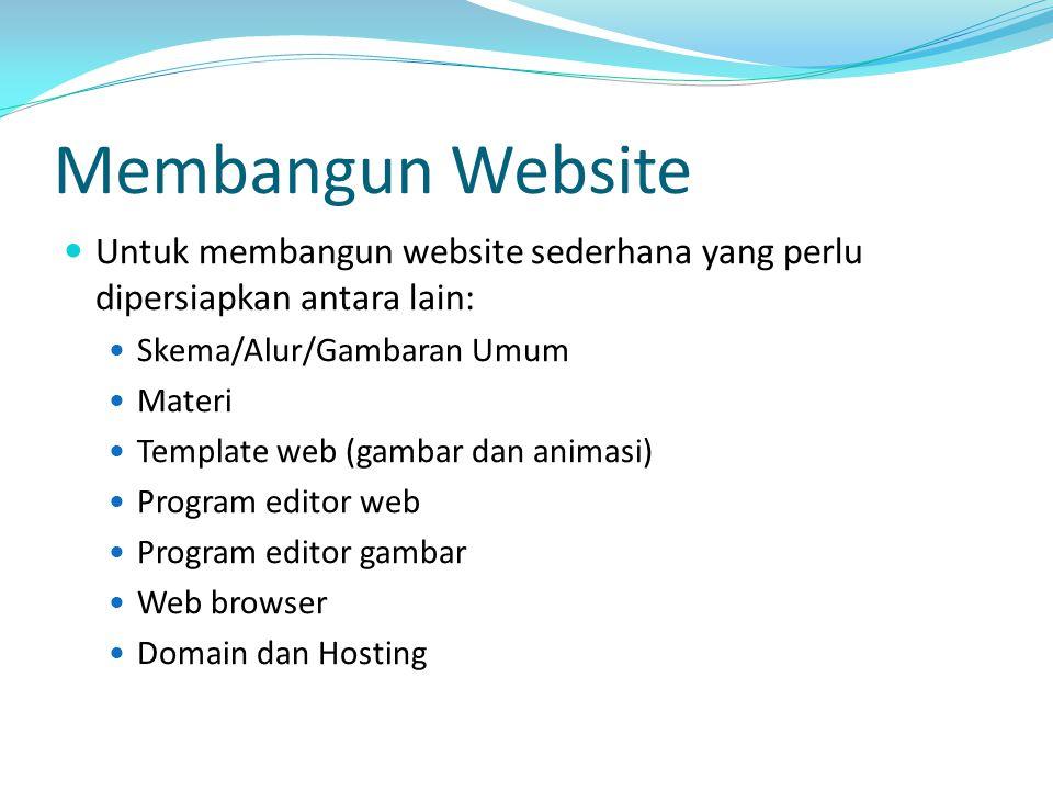 Membangun Website Untuk membangun website sederhana yang perlu dipersiapkan antara lain: Skema/Alur/Gambaran Umum Materi Template web (gambar dan anim