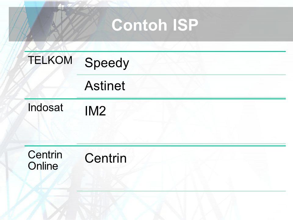 Contoh ISP TELKOM Speedy Astinet Indosat IM2 Centrin Online Centrin