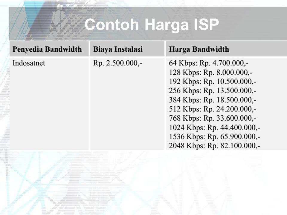 Contoh Harga ISP