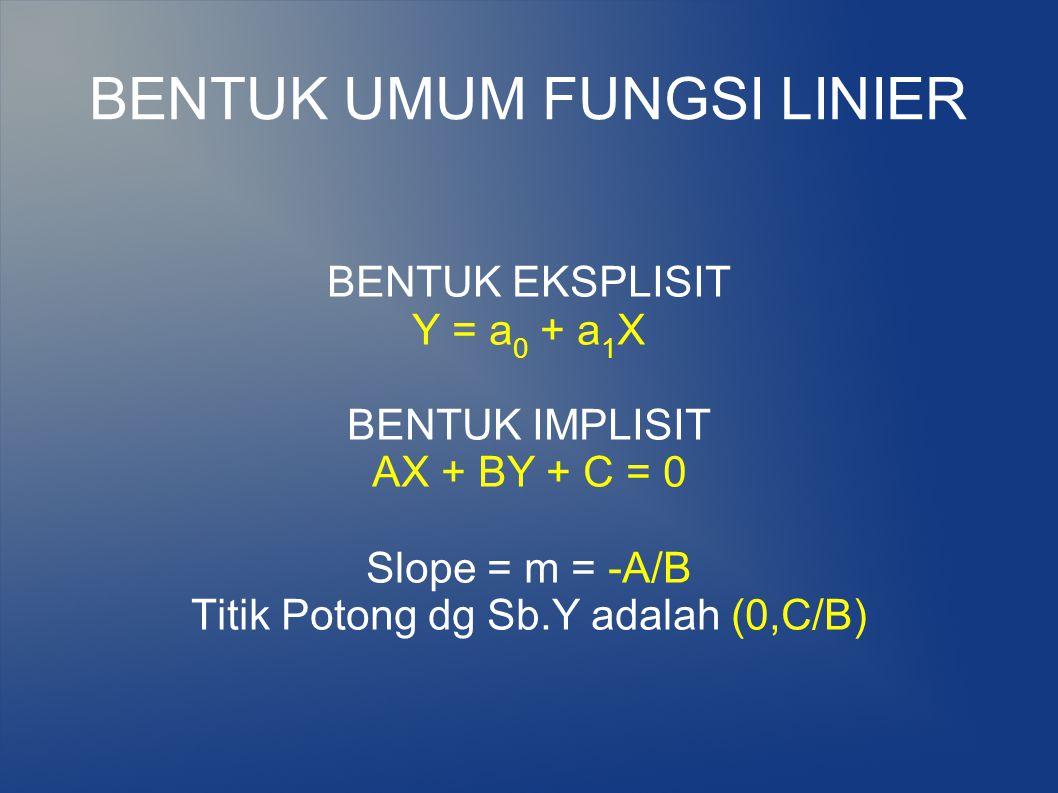 BENTUK UMUM FUNGSI LINIER BENTUK EKSPLISIT Y = a 0 + a 1 X BENTUK IMPLISIT AX + BY + C = 0 Slope = m = -A/B Titik Potong dg Sb.Y adalah (0,C/B)