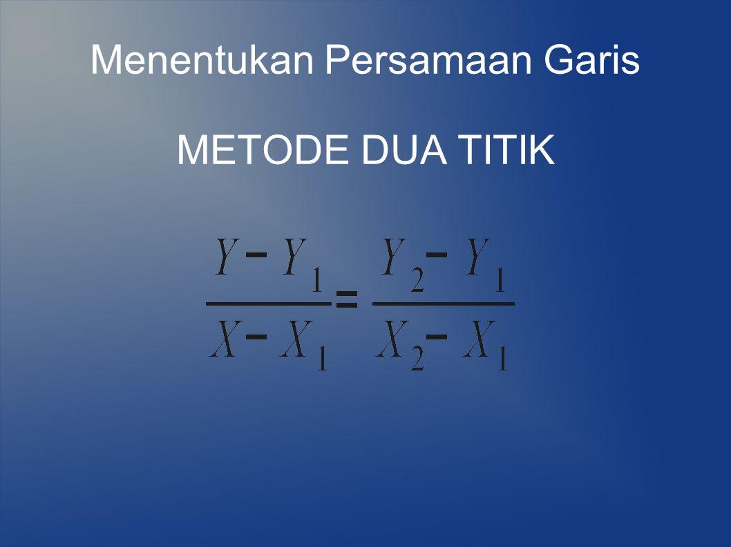 Menentukan Persamaan Garis METODE DUA TITIK