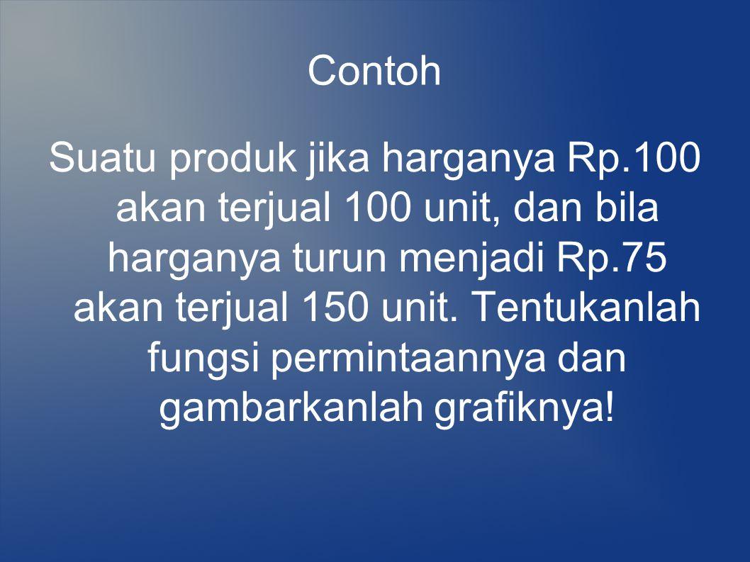 Contoh Suatu produk jika harganya Rp.100 akan terjual 100 unit, dan bila harganya turun menjadi Rp.75 akan terjual 150 unit.