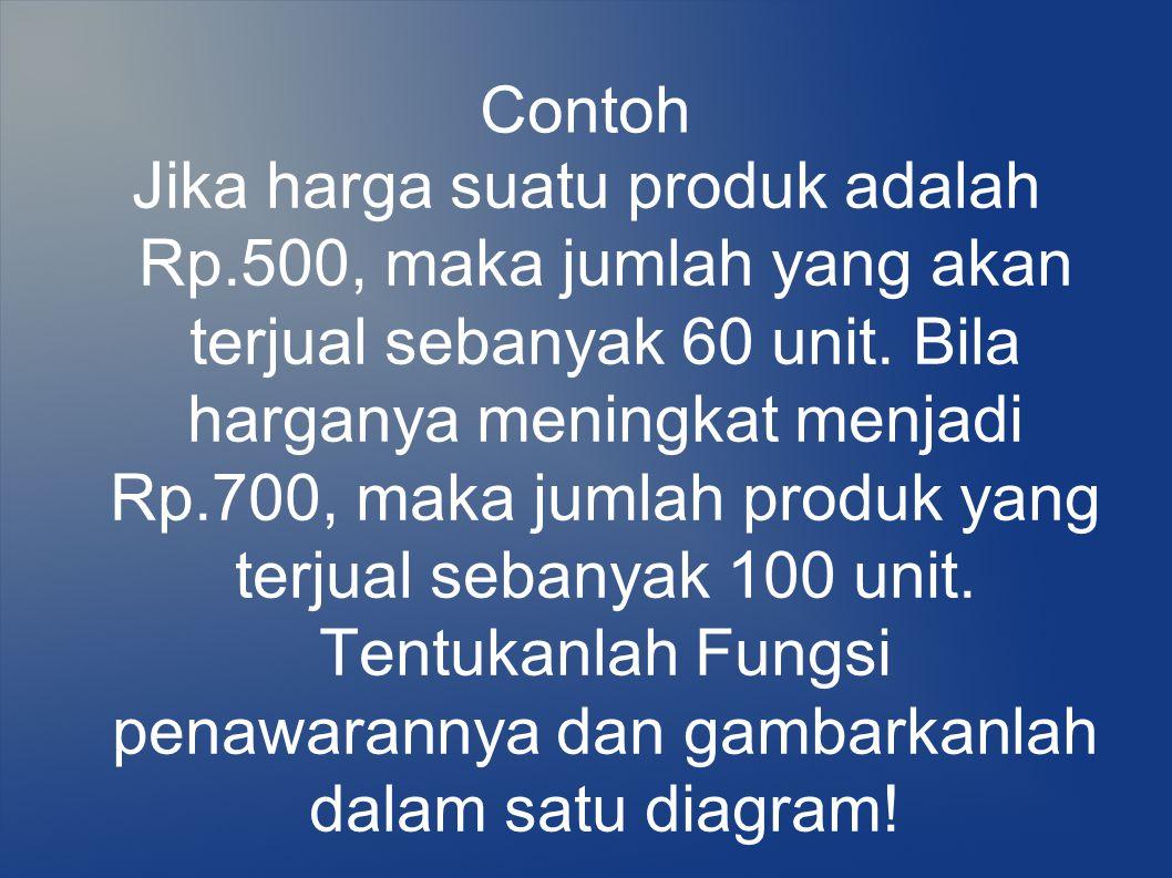Contoh Jika harga suatu produk adalah Rp.500, maka jumlah yang akan terjual sebanyak 60 unit.