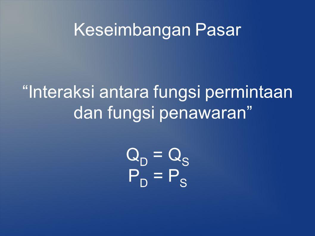 Keseimbangan Pasar Interaksi antara fungsi permintaan dan fungsi penawaran Q D = Q S P D = P S