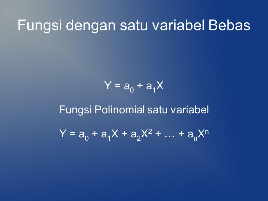 Fungsi dengan satu variabel Bebas Y = a 0 + a 1 X Fungsi Polinomial satu variabel Y = a 0 + a 1 X + a 2 X 2 + … + a n X n
