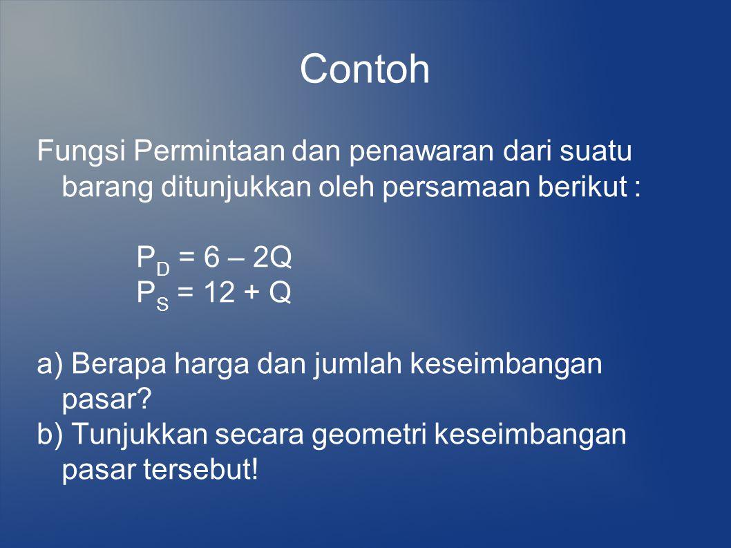 Contoh Fungsi Permintaan dan penawaran dari suatu barang ditunjukkan oleh persamaan berikut : P D = 6 – 2Q P S = 12 + Q a) Berapa harga dan jumlah keseimbangan pasar.