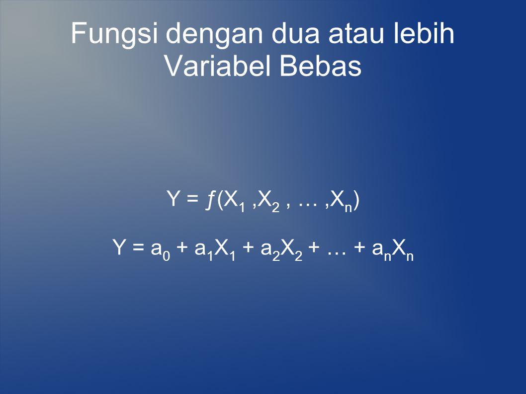 Fungsi dengan dua atau lebih Variabel Bebas Y = ƒ(X 1,X 2, …,X n ) Y = a 0 + a 1 X 1 + a 2 X 2 + … + a n X n