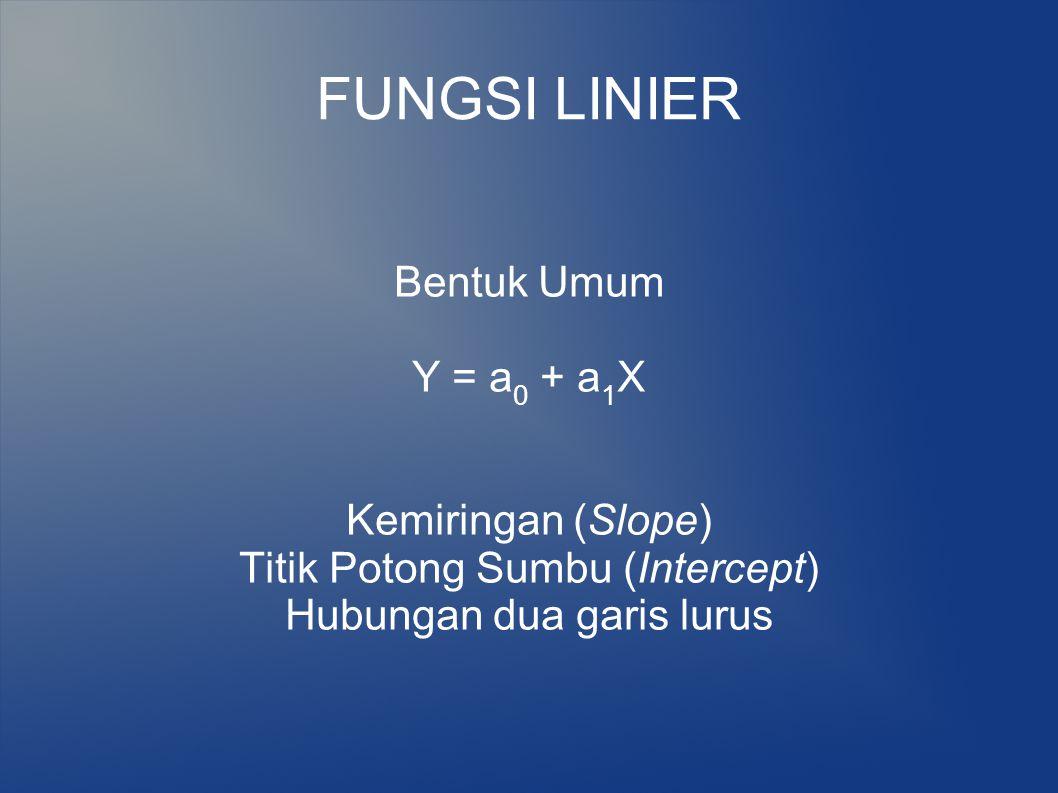 FUNGSI LINIER Bentuk Umum Y = a 0 + a 1 X Kemiringan (Slope) Titik Potong Sumbu (Intercept) Hubungan dua garis lurus