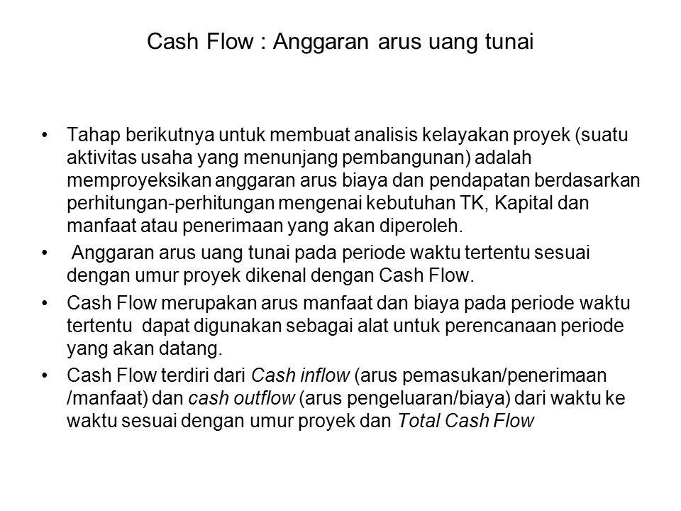 Cash Flow : Anggaran arus uang tunai Tahap berikutnya untuk membuat analisis kelayakan proyek (suatu aktivitas usaha yang menunjang pembangunan) adala