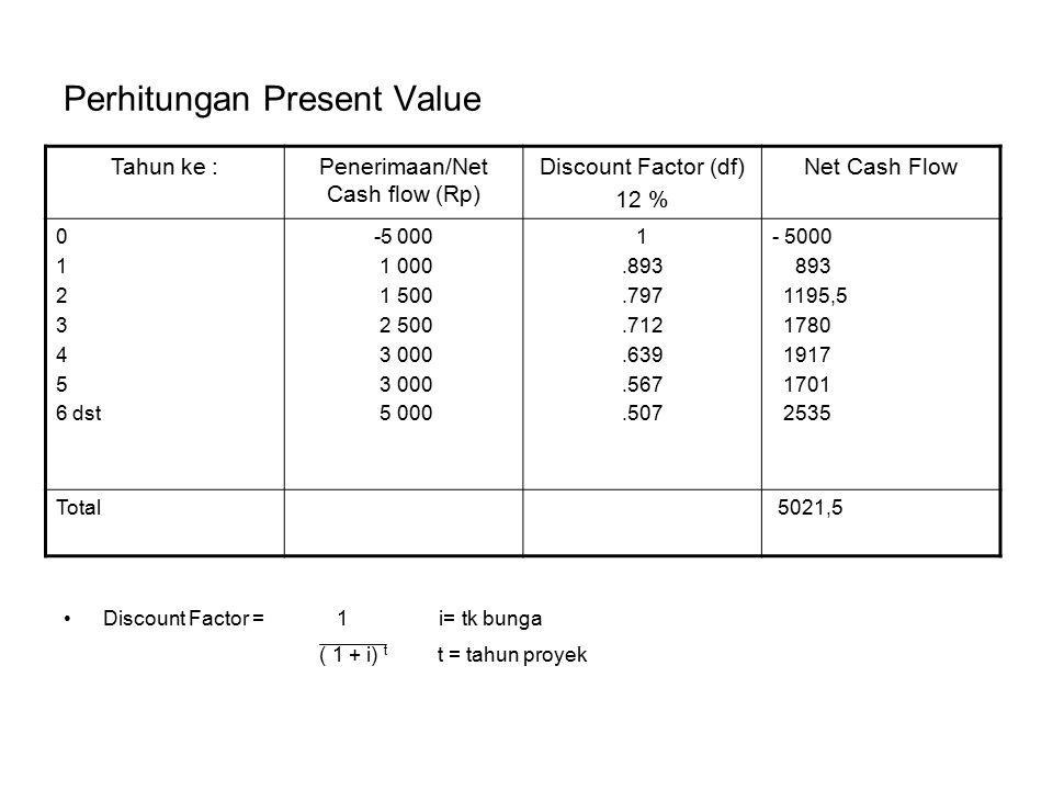 Perhitungan Present Value Discount Factor = 1 i= tk bunga ( 1 + i) t t = tahun proyek Tahun ke :Penerimaan/Net Cash flow (Rp) Discount Factor (df) 12