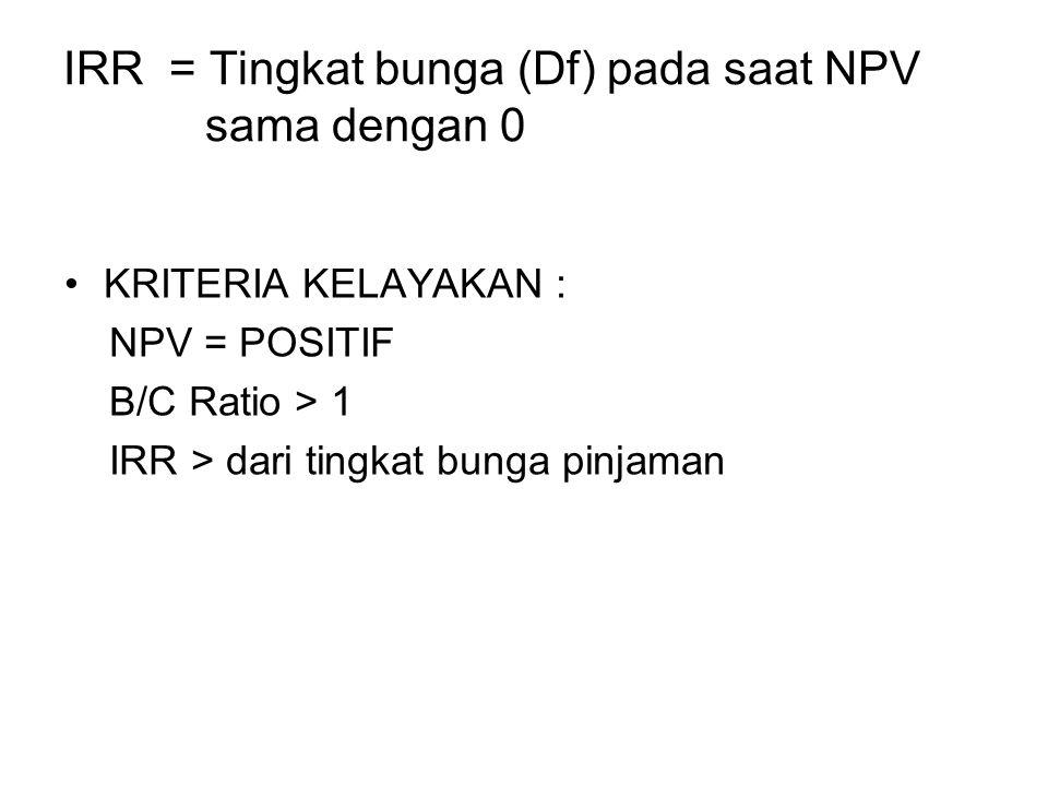 IRR = Tingkat bunga (Df) pada saat NPV sama dengan 0 KRITERIA KELAYAKAN : NPV = POSITIF B/C Ratio > 1 IRR > dari tingkat bunga pinjaman