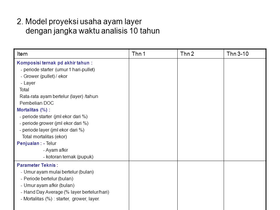 2. Model proyeksi usaha ayam layer dengan jangka waktu analisis 10 tahun ItemThn 1Thn 2Thn 3-10 Komposisi ternak pd akhir tahun : - periode starter (u