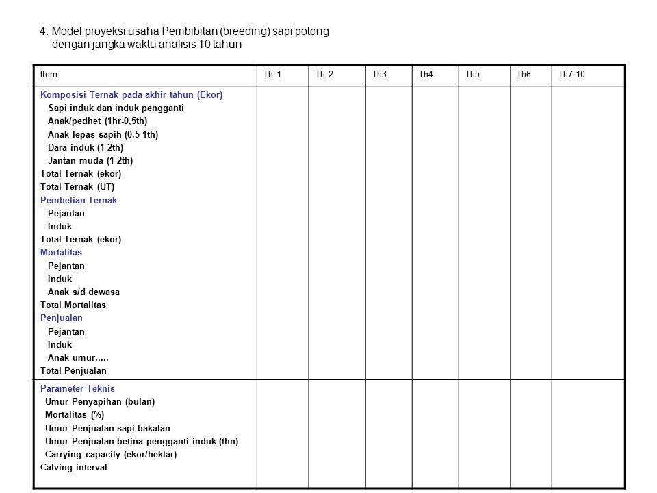 4. Model proyeksi usaha Pembibitan (breeding) sapi potong dengan jangka waktu analisis 10 tahun ItemTh 1Th 2Th3Th4Th5Th6Th7-10 Komposisi Ternak pada a