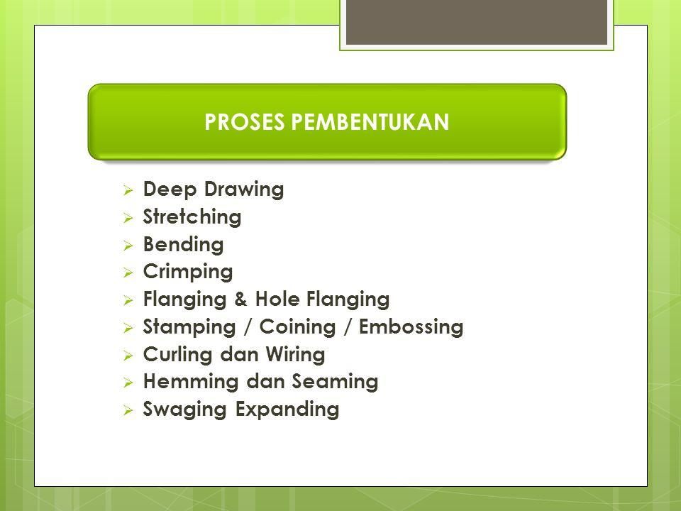  Deep Drawing  Stretching  Bending  Crimping  Flanging & Hole Flanging  Stamping / Coining / Embossing  Curling dan Wiring  Hemming dan Seamin
