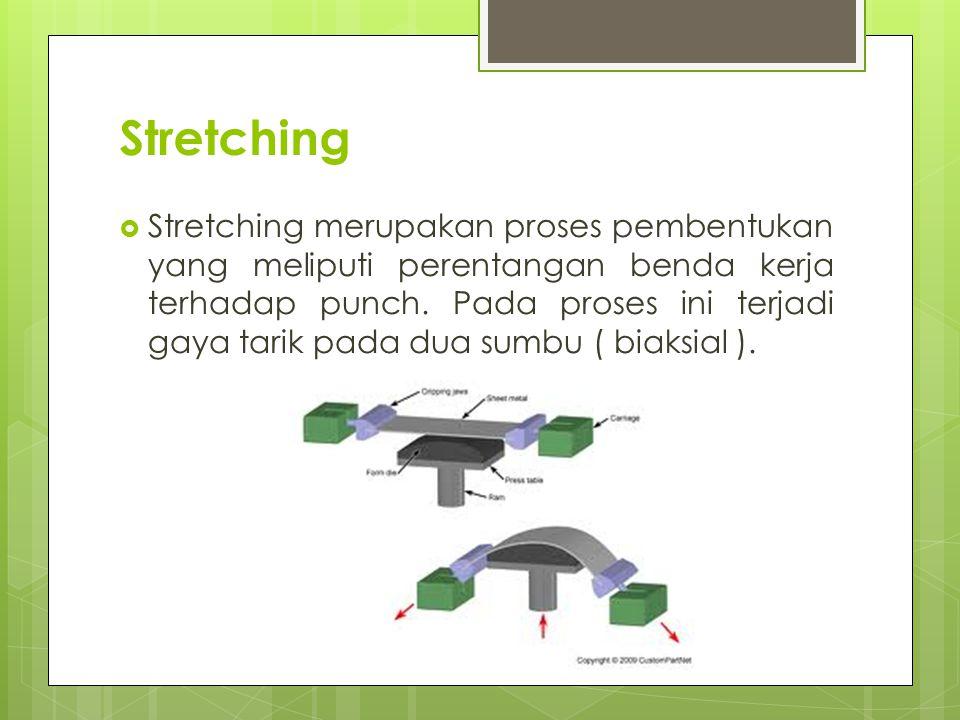Stretching  Stretching merupakan proses pembentukan yang meliputi perentangan benda kerja terhadap punch. Pada proses ini terjadi gaya tarik pada dua
