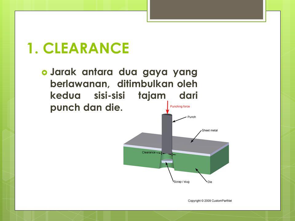 1. CLEARANCE  Jarak antara dua gaya yang berlawanan, ditimbulkan oleh kedua sisi-sisi tajam dari punch dan die.