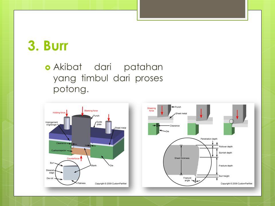3. Burr  Akibat dari patahan yang timbul dari proses potong.