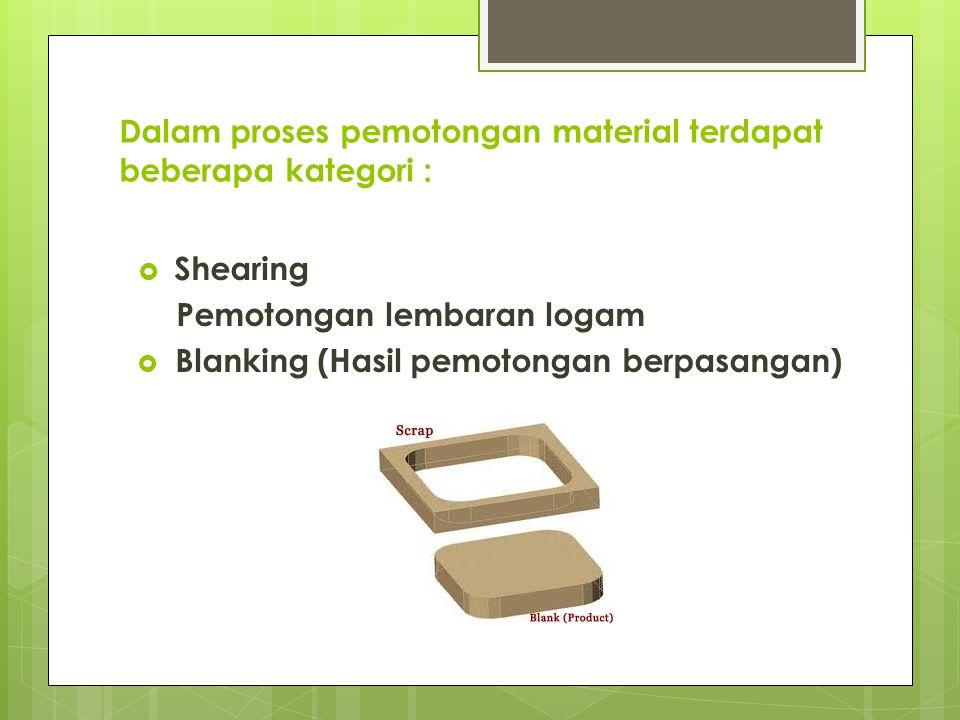 Dalam proses pemotongan material terdapat beberapa kategori :  Shearing Pemotongan lembaran logam  Blanking (Hasil pemotongan berpasangan)