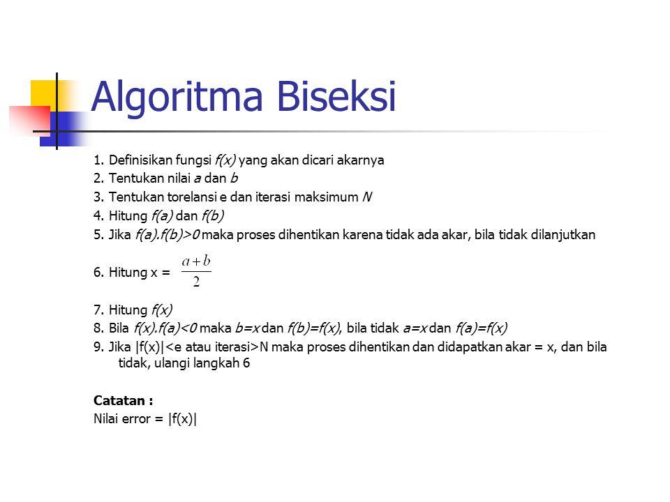 Algoritma Biseksi 1. Definisikan fungsi f(x) yang akan dicari akarnya 2. Tentukan nilai a dan b 3. Tentukan torelansi e dan iterasi maksimum N 4. Hitu