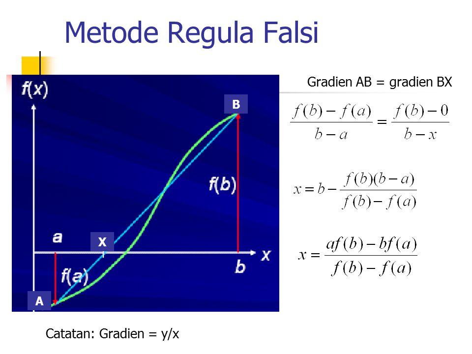 Metode Regula Falsi X B A Gradien AB = gradien BX Catatan: Gradien = y/x