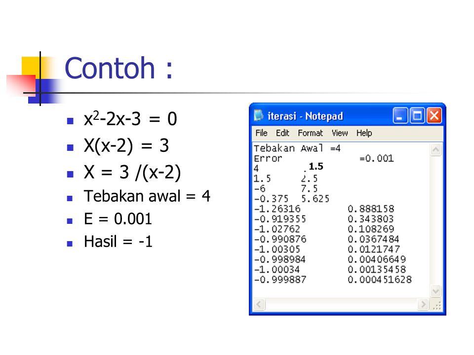 Contoh : x 2 -2x-3 = 0 X(x-2) = 3 X = 3 /(x-2) Tebakan awal = 4 E = 0.001 Hasil = -1 1.5