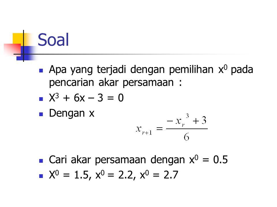 Soal Apa yang terjadi dengan pemilihan x 0 pada pencarian akar persamaan : X 3 + 6x – 3 = 0 Dengan x Cari akar persamaan dengan x 0 = 0.5 X 0 = 1.5, x