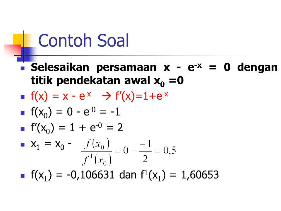Contoh Soal Selesaikan persamaan x - e -x = 0 dengan titik pendekatan awal x 0 =0 f(x) = x - e -x  f'(x)=1+e -x f(x 0 ) = 0 - e -0 = -1 f'(x 0 ) = 1