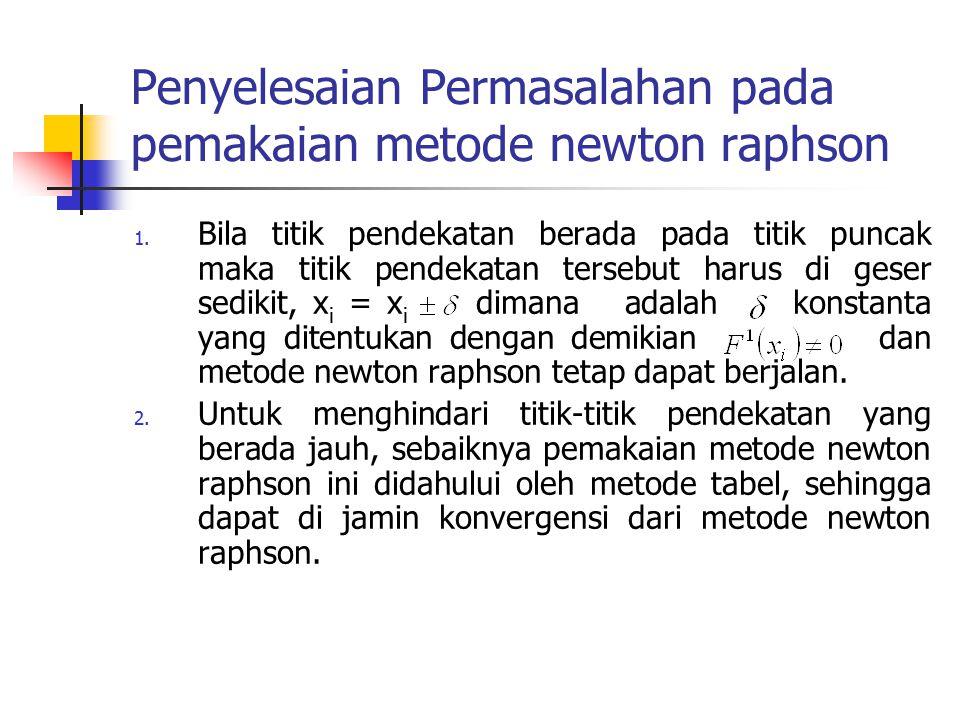 Penyelesaian Permasalahan pada pemakaian metode newton raphson 1. Bila titik pendekatan berada pada titik puncak maka titik pendekatan tersebut harus