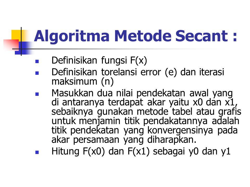 Algoritma Metode Secant : Definisikan fungsi F(x) Definisikan torelansi error (e) dan iterasi maksimum (n) Masukkan dua nilai pendekatan awal yang di