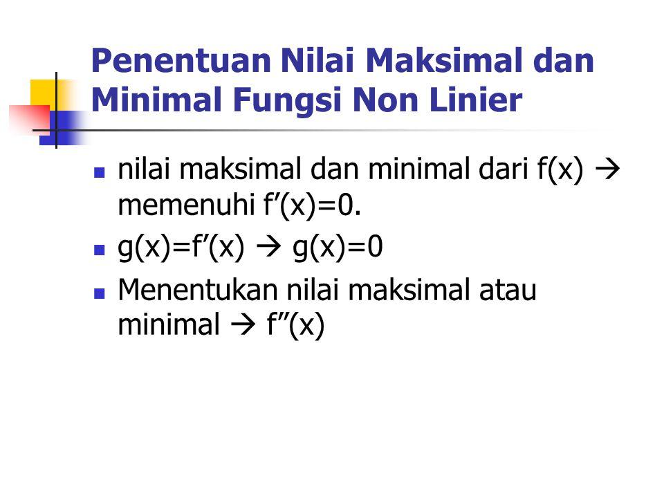 Penentuan Nilai Maksimal dan Minimal Fungsi Non Linier nilai maksimal dan minimal dari f(x)  memenuhi f'(x)=0. g(x)=f'(x)  g(x)=0 Menentukan nilai m