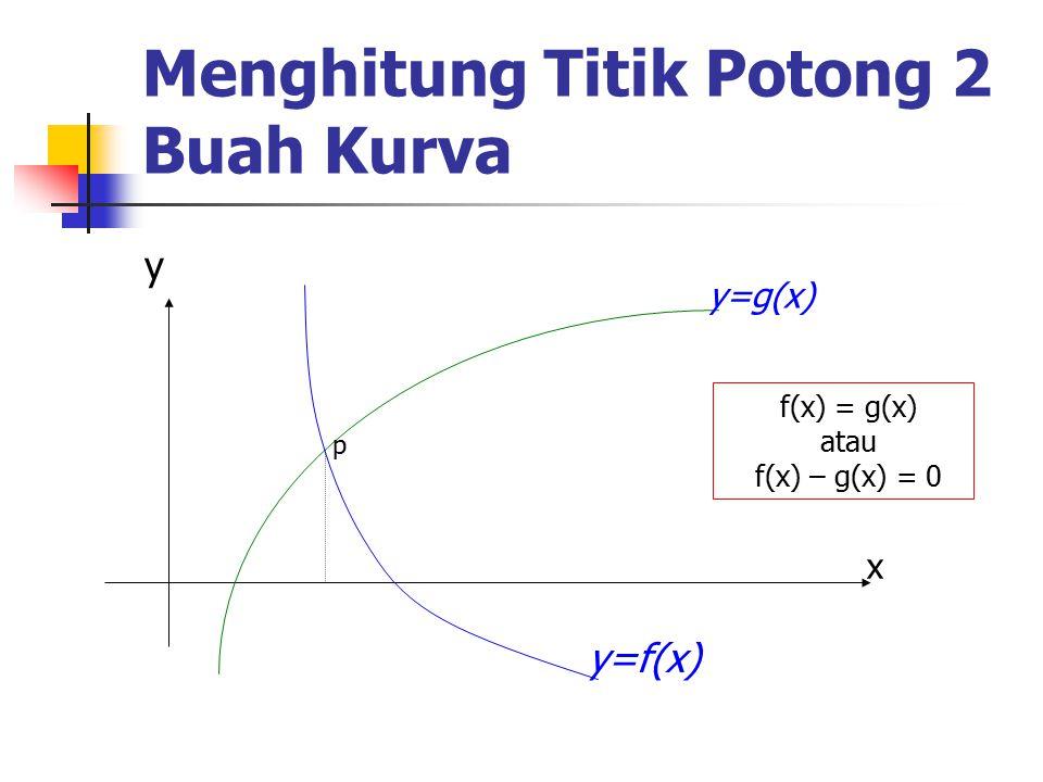 Menghitung Titik Potong 2 Buah Kurva x y y=f(x) y=g(x) p f(x) = g(x) atau f(x) – g(x) = 0