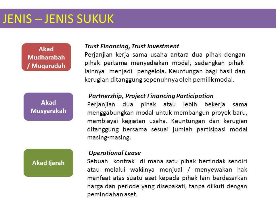 JENIS – JENIS SUKUK Akad Mudharabah / Muqaradah Akad Ijarah Trust Financing, Trust Investment Perjanjian kerja sama usaha antara dua pihak dengan pihak pertama menyediakan modal, sedangkan pihak lainnya menjadi pengelola.