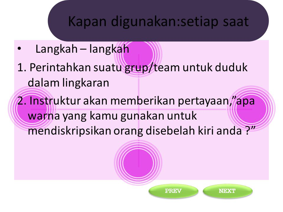Langkah – langkah 1. Perintahkan suatu grup/team untuk duduk dalam lingkaran 2.