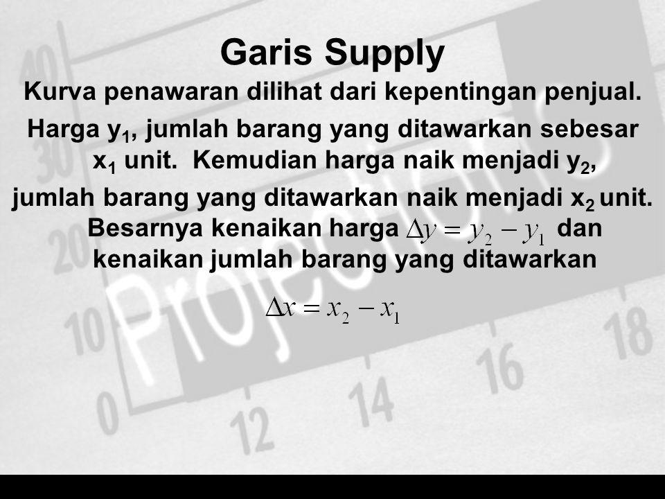 Garis Supply Kurva penawaran dilihat dari kepentingan penjual. Harga y 1, jumlah barang yang ditawarkan sebesar x 1 unit. Kemudian harga naik menjadi