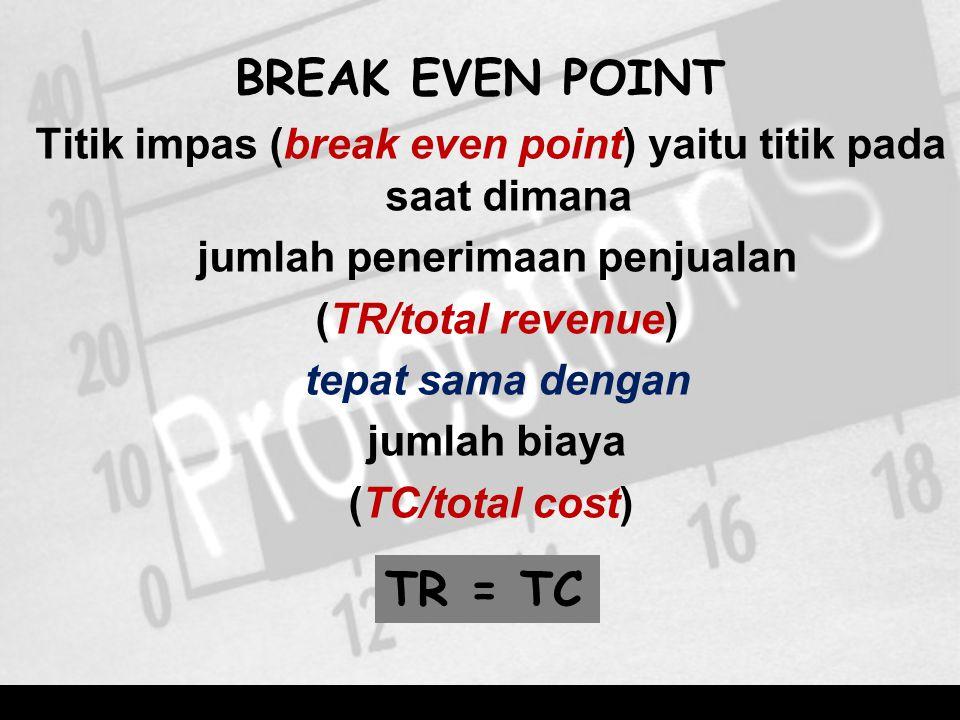 BREAK EVEN POINT Titik impas (break even point) yaitu titik pada saat dimana jumlah penerimaan penjualan (TR/total revenue) tepat sama dengan jumlah b