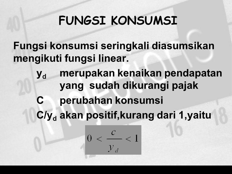 FUNGSI KONSUMSI Fungsi konsumsi seringkali diasumsikan mengikuti fungsi linear.