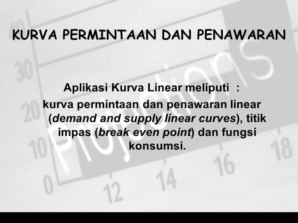 KURVA PERMINTAAN DAN PENAWARAN Aplikasi Kurva Linear meliputi : kurva permintaan dan penawaran linear (demand and supply linear curves), titik impas (break even point) dan fungsi konsumsi.
