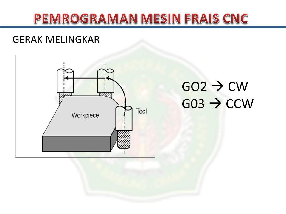 GERAK MELINGKAR GO2  CW G03  CCW