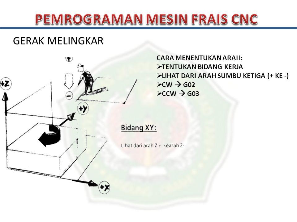 TUGAS -1: Buatlah program pemesinan CNC untuk INISIAL NAMA dari masing-masing mahasiswa, dengan ketentuan sbb: Bahan/material : Al paduan (ukuran menyesuaikan) Alat Potong:  6 mm, 2 sisi potong.