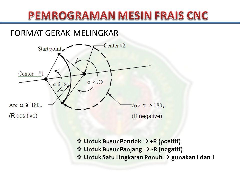FORMAT GERAK MELINGKAR  Untuk Busur Pendek  +R (positif)  Untuk Busur Panjang  -R (negatif)  Untuk Satu Lingkaran Penuh  gunakan I dan J G02 I1000.00