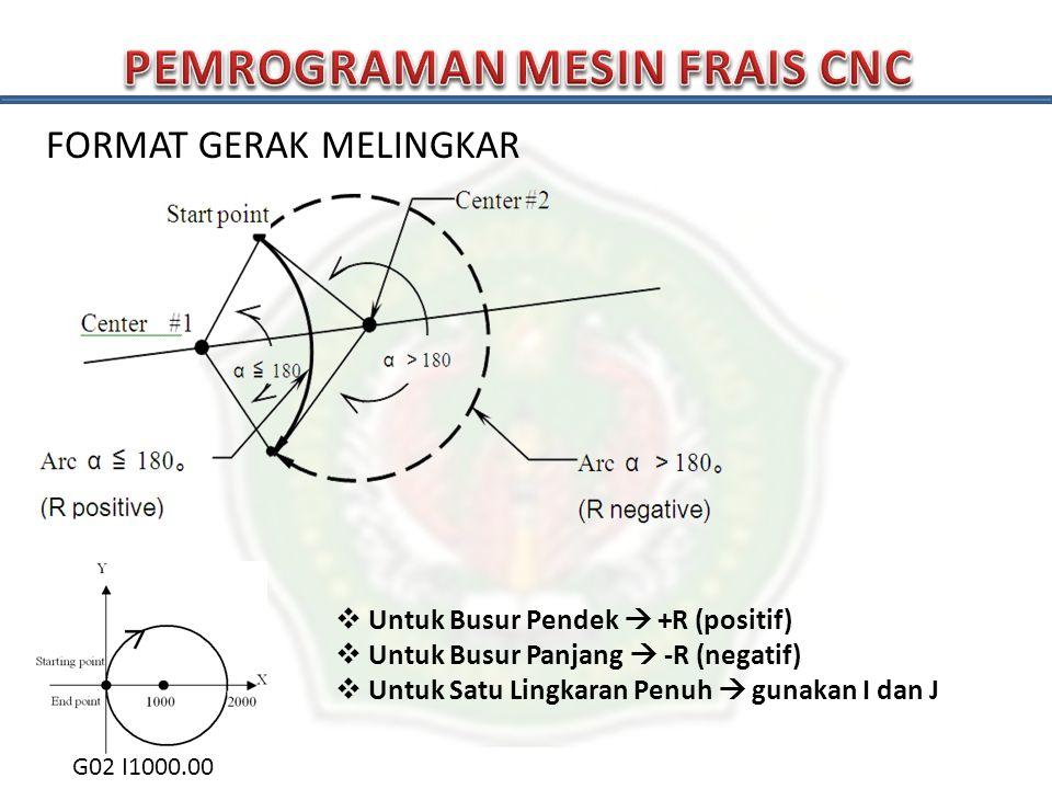 FORMAT GERAK MELINGKAR  Untuk Busur Pendek  +R (positif)  Untuk Busur Panjang  -R (negatif)  Untuk Satu Lingkaran Penuh  gunakan I dan J G02 I10