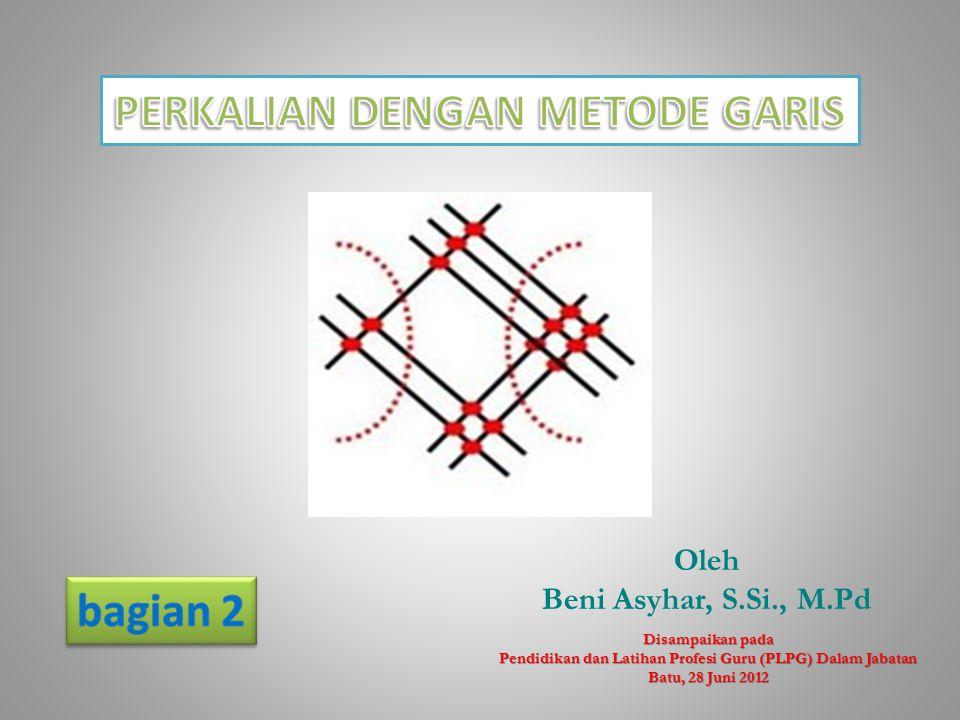 Oleh Beni Asyhar, S.Si., M.Pd Disampaikan pada Pendidikan dan Latihan Profesi Guru (PLPG) Dalam Jabatan Batu, 28 Juni 2012