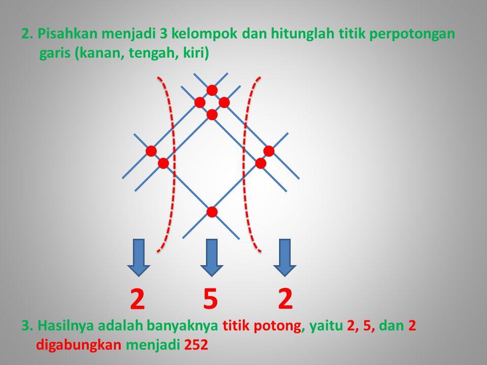 2. Pisahkan menjadi 3 kelompok dan hitunglah titik perpotongan garis (kanan, tengah, kiri) 2 52 3.