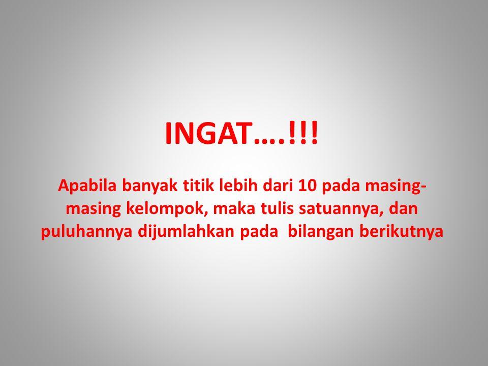 INGAT….!!.