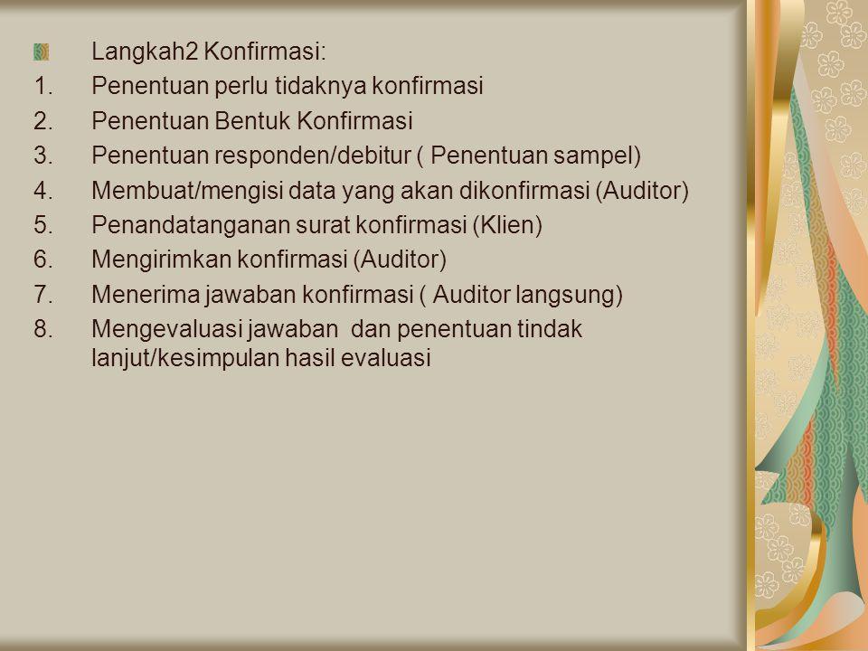 Langkah2 Konfirmasi: 1.Penentuan perlu tidaknya konfirmasi 2.Penentuan Bentuk Konfirmasi 3.Penentuan responden/debitur ( Penentuan sampel) 4.Membuat/m