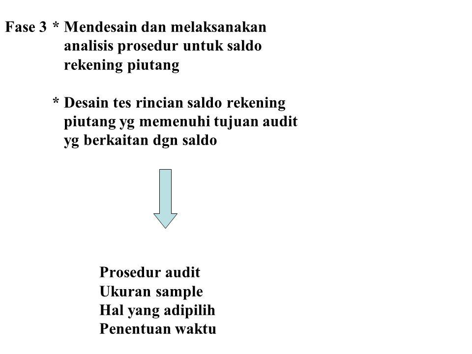Fase 3 * Mendesain dan melaksanakan analisis prosedur untuk saldo rekening piutang * Desain tes rincian saldo rekening piutang yg memenuhi tujuan audi