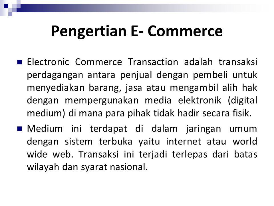 Unsur-unsur Electronic Commerce Transaction (Kontrak Dagang Elektronik) Adanya kontrak dagang.